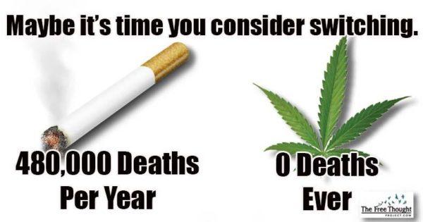 Tobacco UK